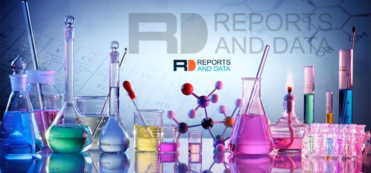 Inorganic Microporous Adsorbents Market