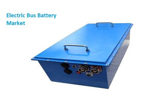 Electric Bus Battery Market Top Key Players- CTS Battery –