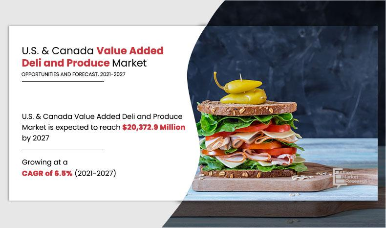 US & Canada Value Added Deli and Produce Market