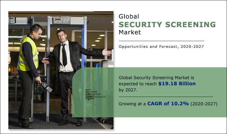 Security Screening Industry