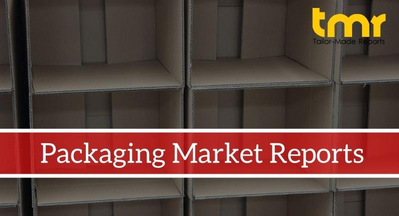 Thermoforming Packaging Market is Booming Worldwide