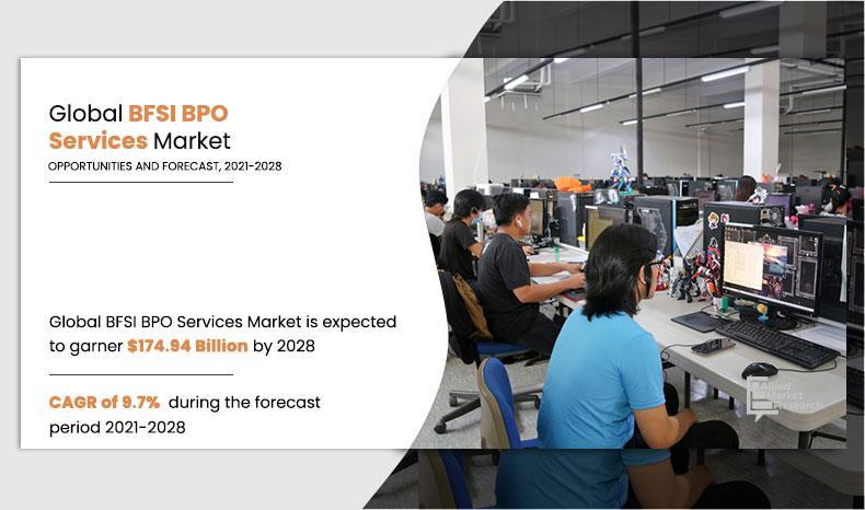 BFSI BPO Services Market