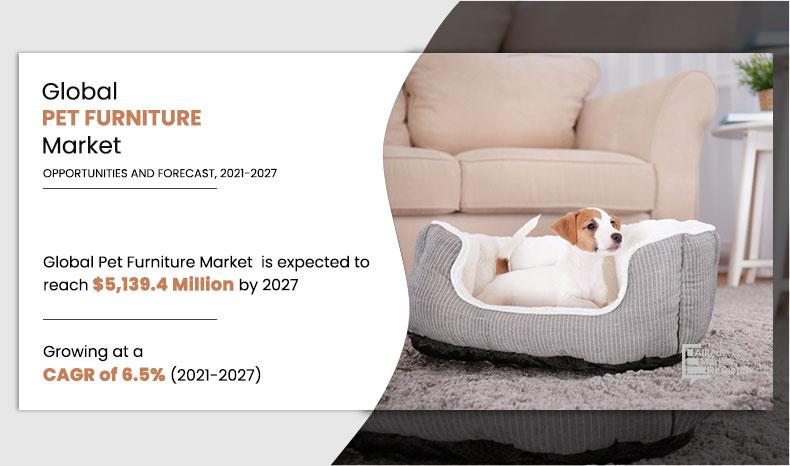 Pet Furniture Market is Expected to Grow at a CAGR of 6.5%