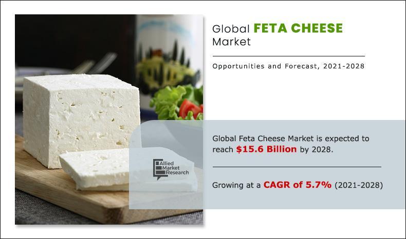 Feta Cheese Market
