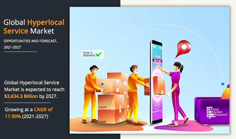 Hyperlocal Services Market Expected to Reach $3,634.3 billion