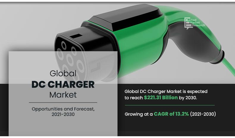DC Chargers Market