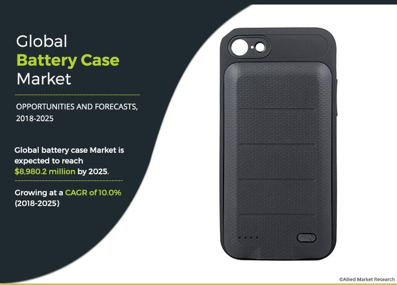 Battery Cases Market 2030 | Otterbox, Incipio, EMTEC, ZeroLemon