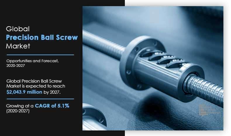 Precision Ball Screw Market