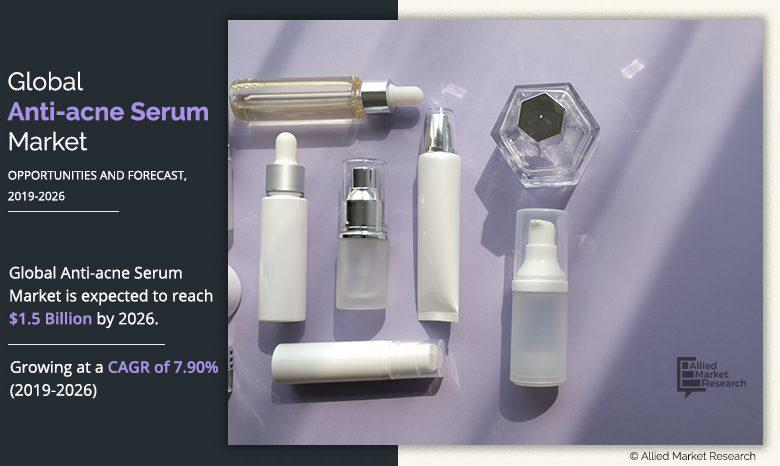 Anti-Acne Serum Market Expected to Reach $1.5 Billion by 2026