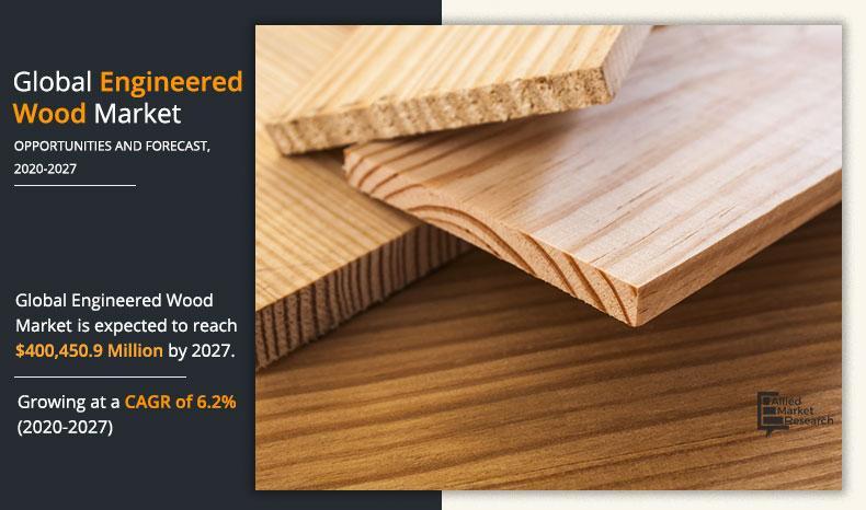 Engineered wood market