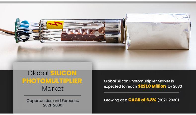 Silicon photomultiplier (SiPM) market