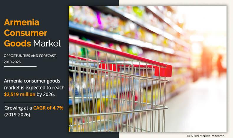 Armenia Consumer Goods Market is conventional to show