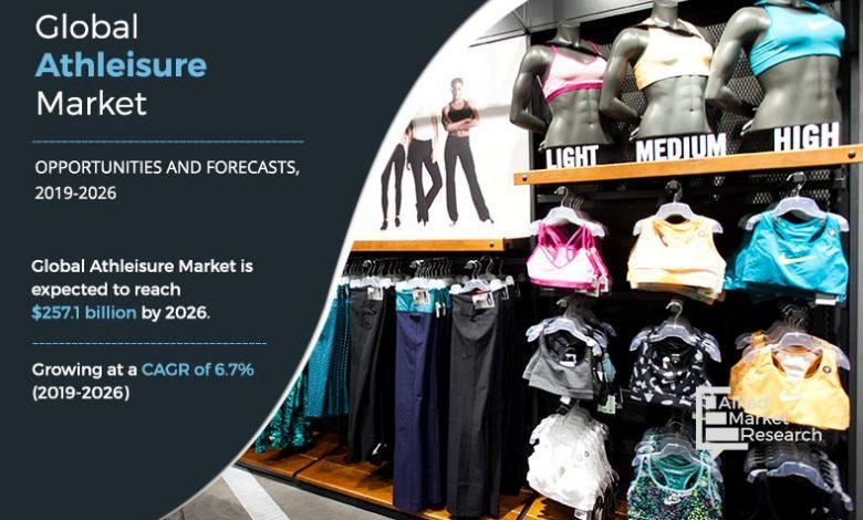 Athleisure Market Global Opportunity Analysis and Industry