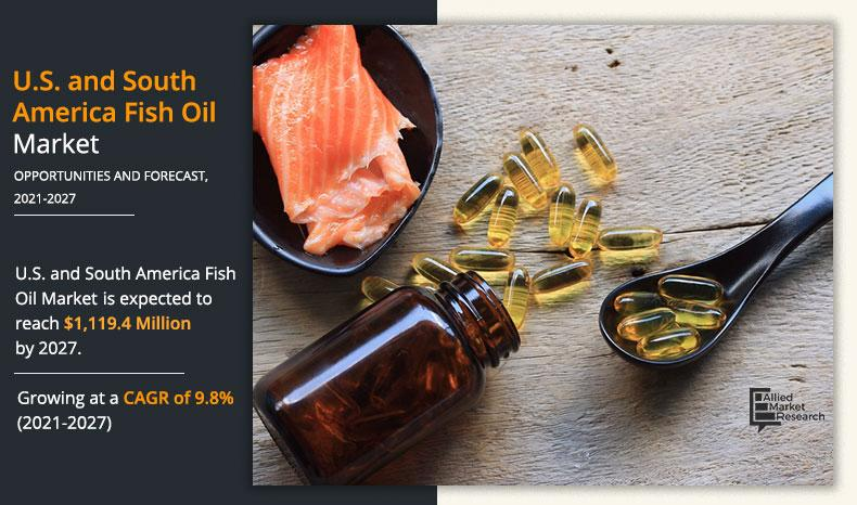 U.S. and South America fish oil market