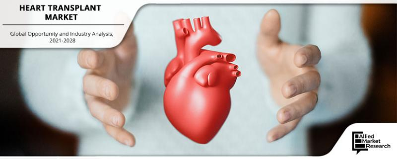 Heart Transplant Market Report Offering Market Outlook,