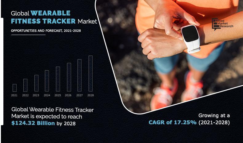 Wearable Fitness Tracker Market