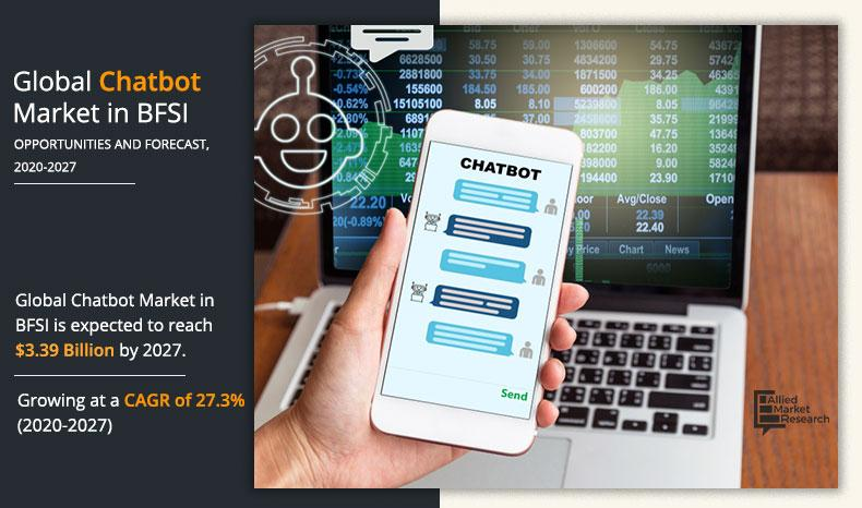 Chatbot Market in BFSI Market Key Business Opportunities,