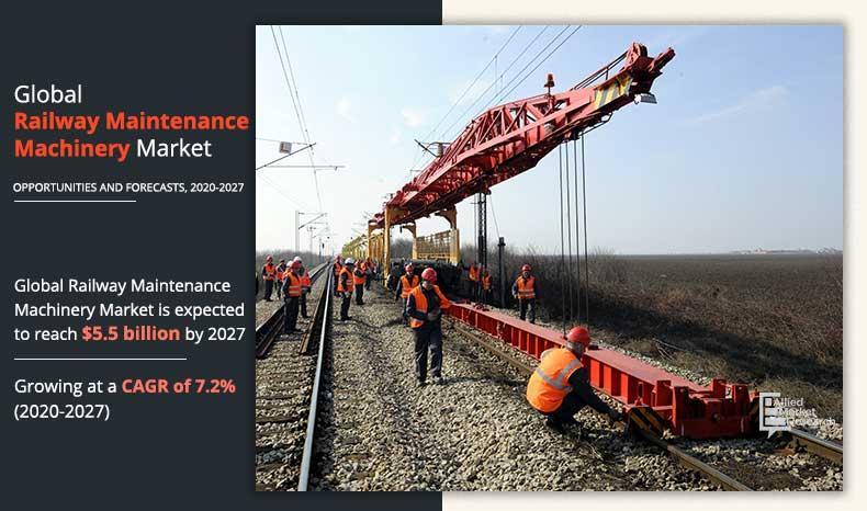 Railway Maintenance Machinery Market