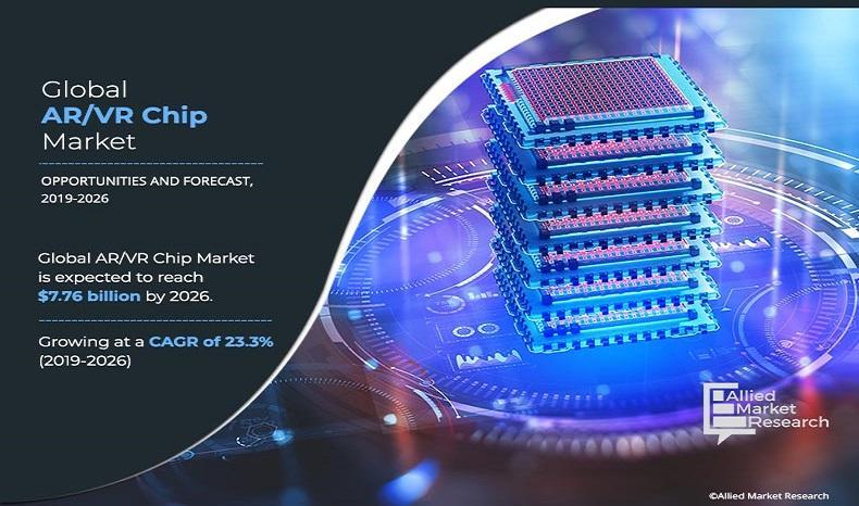 AR/VR Chip Market