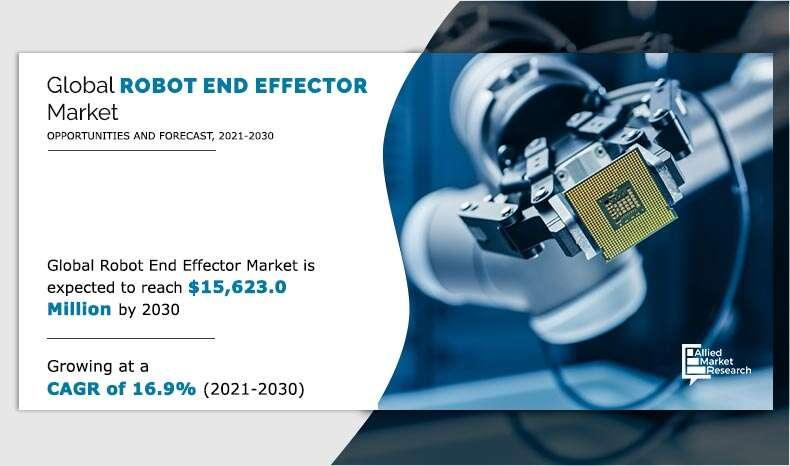 Robot End Effector Market