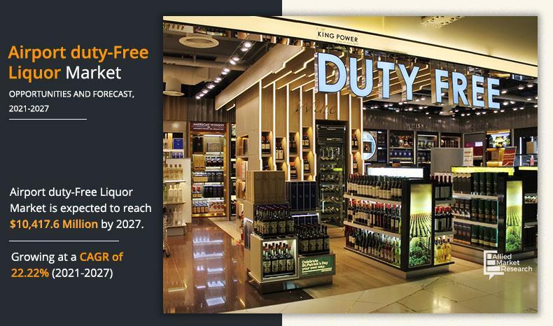 Airport Duty-free Liquor Market