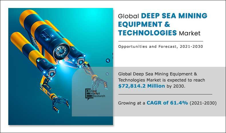 Deep Sea Mining Equipment & Technologies Market