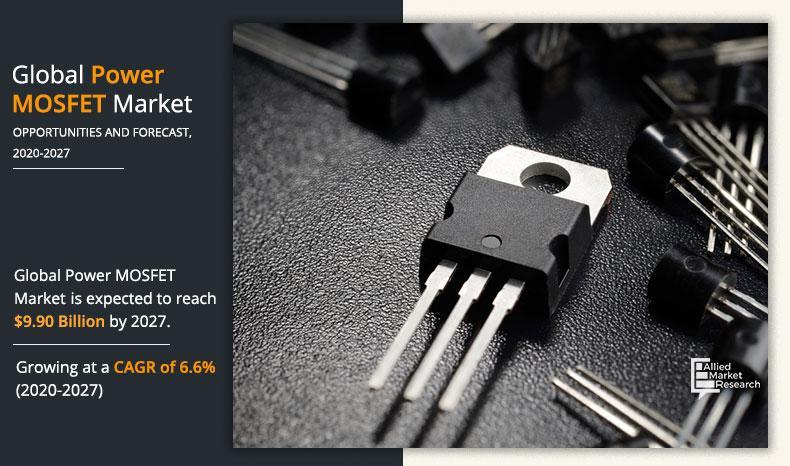 Power MOSFET Market