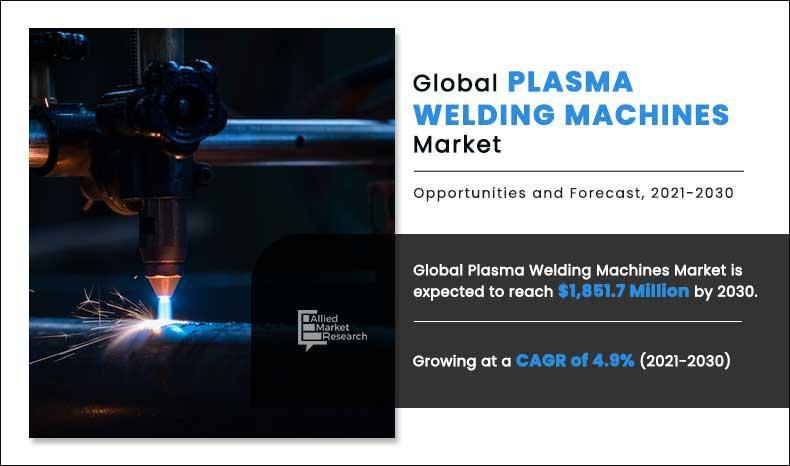 Plasma Welding Machine Market
