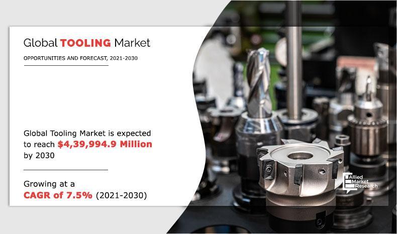 Tooling Market