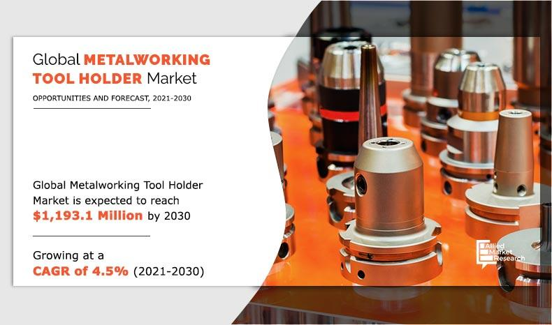 Metalworking Tool Holder Market