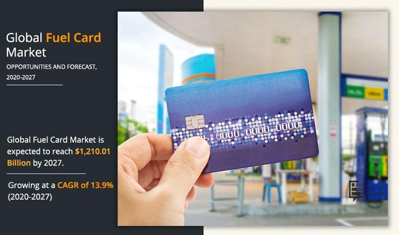 Fuel Cards Market