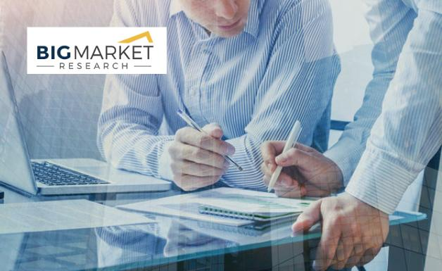 Active Pharmaceutical Ingredients (API) Market is Expected