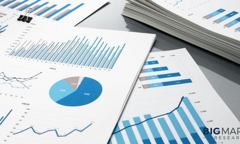 Differential Pressure Relief Valve Market 2021 | Covid-19