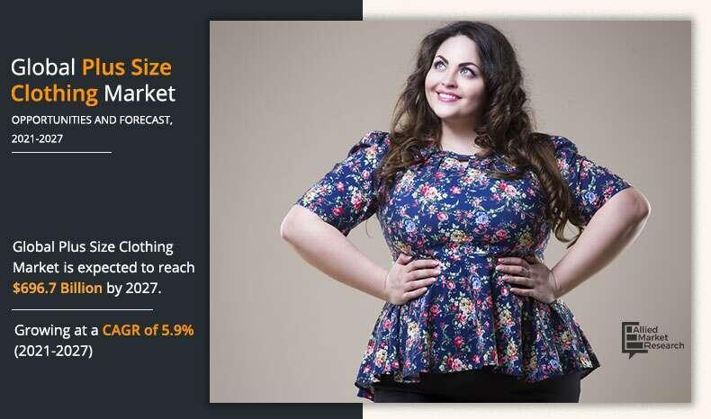 Plus Size Clothing Market