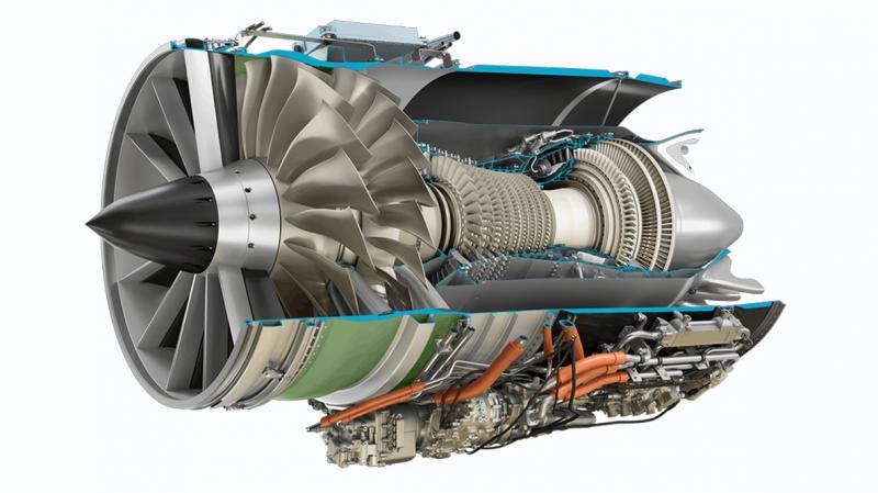 Global Jet Engines Market