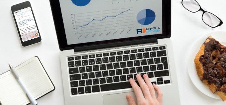 Courier Management Software Market