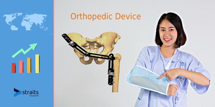 Orthopedic Device Market