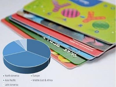 Global Contactless IC Cards Market