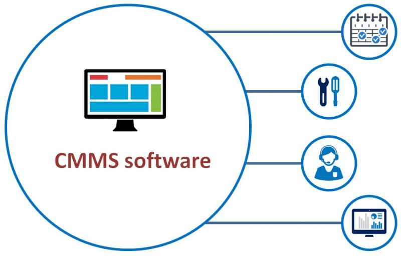 Computerized Maintenance Management System Software Market