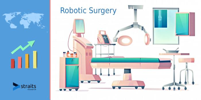 Robotic Surgery Market