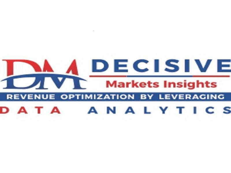 Delivery Robots Market to Anticipate Strong development with