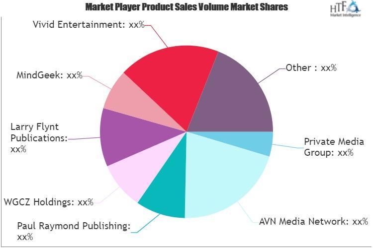 Adult Entertainment Market