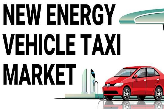 New Energy Vehicle Taxi Market Top Key Players- Tesla Inc,BYD,