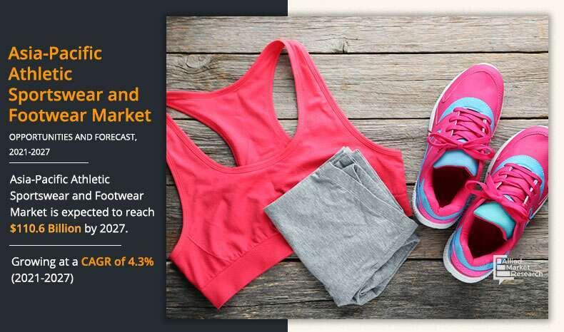 Asia-Pacific Athletic Sportswear and Footwear Market