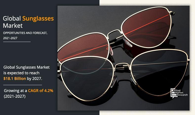 Sunglasses Market