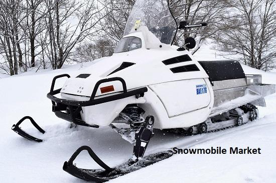 Snowmobile Market Top Key Players - Arctic Cat, Yamaha