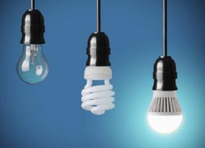 Artificial Light Sources