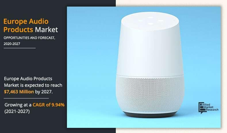 Europe Audio Products Market