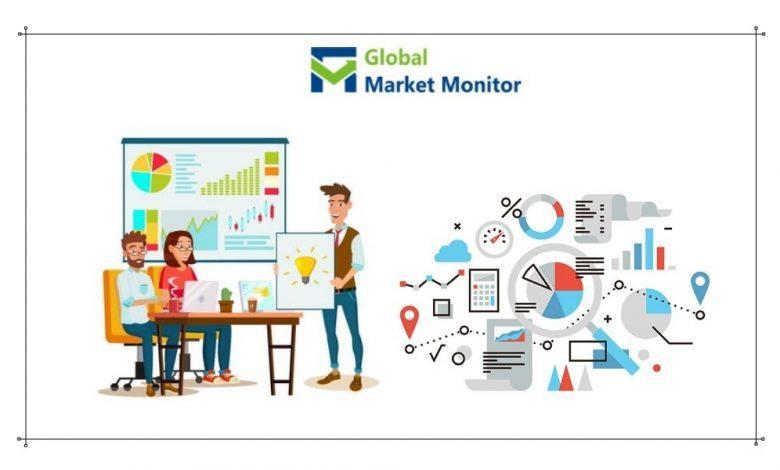 False Eyelashes Market In-depth Analysis by Statistics &