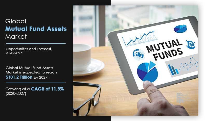 Mutual Fund Assets Market
